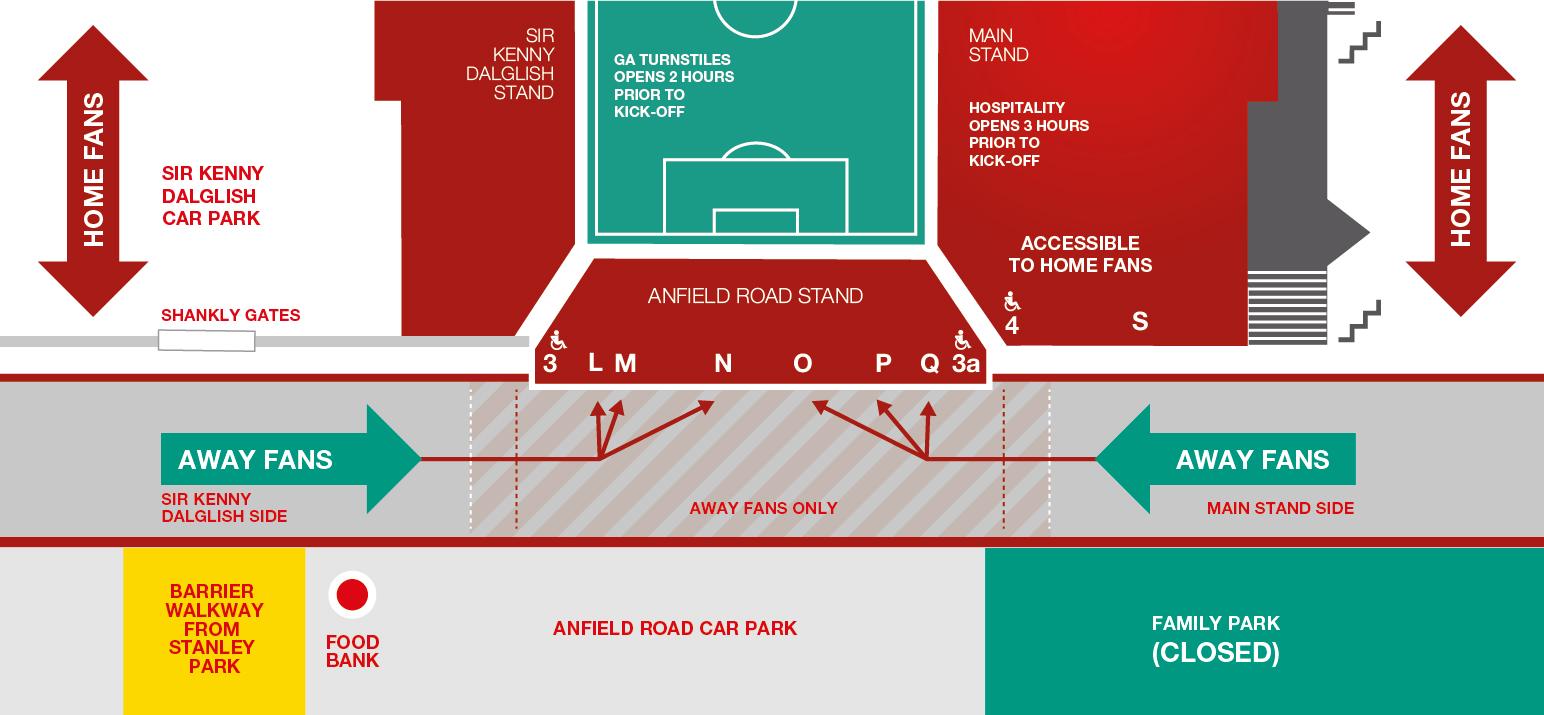Important Information For Fans Attending Liverpool V Everton