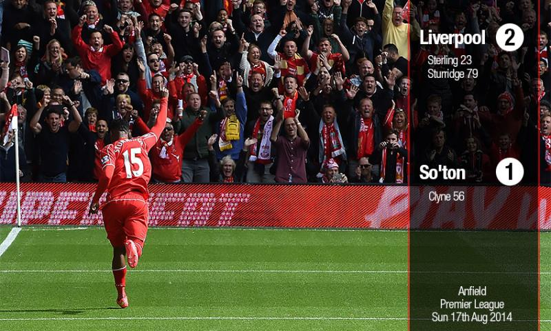 A look back at LFC's last 10 matches versus the Saints