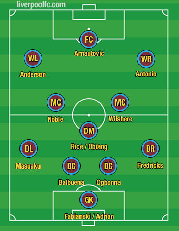 Possible West Ham United XI to face Liverpool