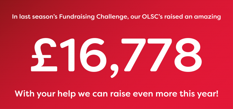 LFC Foundation Fundraising Challenge 2017/18 Figure
