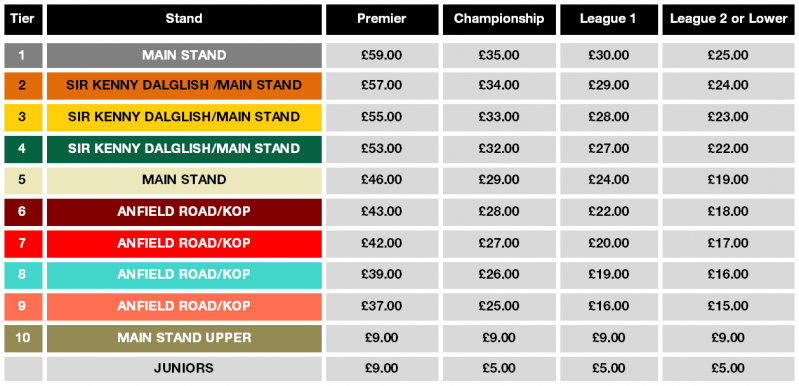 Domestic Cup Match Prices